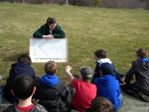 Students learning about duck populations, conservation and migration after playing Migration Headache.